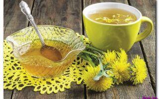 Как навсегда избавиться от целлюлита-дренажные напитки для похудения