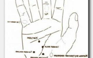 Воздействие на акупунктурные точки для похудения человека